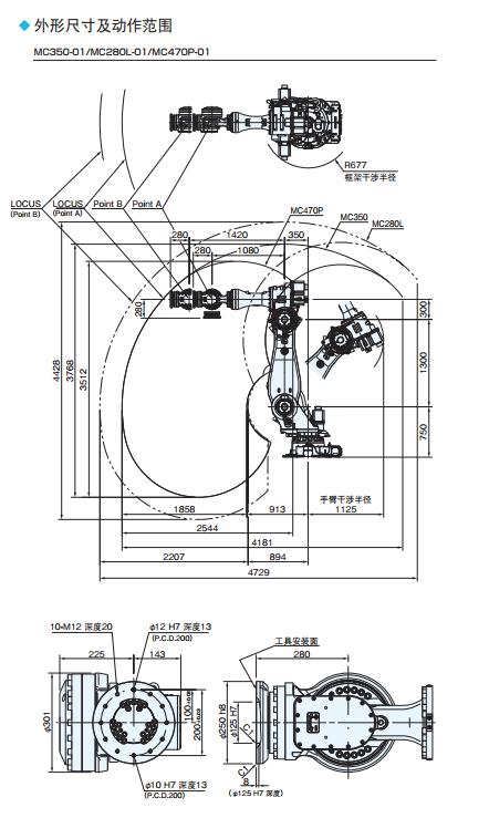 重物码垛多用途机器人 结构图.jpg